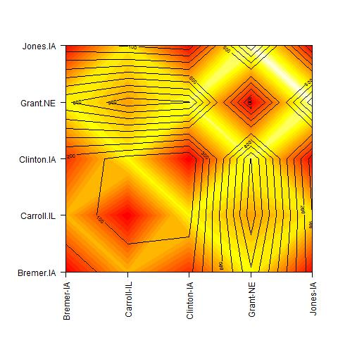 Contour plot of geographical distance (black) versus genetic differentiation (heat map) from the data of Sethuraman et al. (2013).