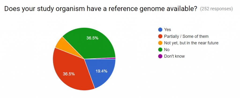 7.ref_genome