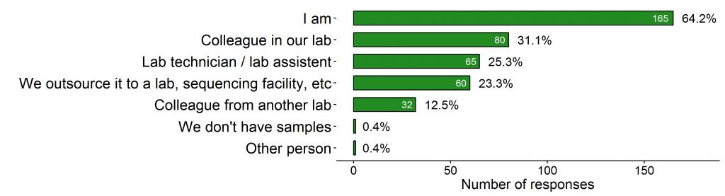 lab_work